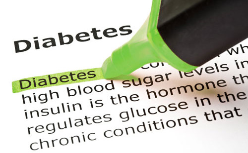 Are you at risk of developing Type 2 Diabetes?